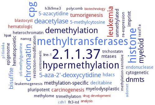 BRENDA - Information on EC 2 1 1 37 - DNA (cytosine-5