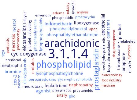 BRENDA - Information on EC 3 1 1 4 - phospholipase A2 and