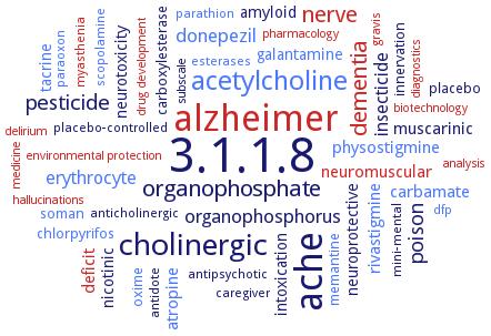 BRENDA - Information on EC 3 1 1 8 - cholinesterase and