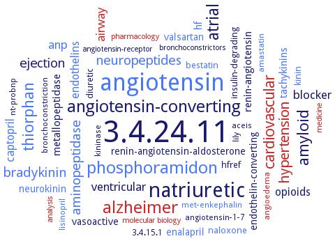 BRENDA - Information on EC 3 4 24 11 - neprilysin and