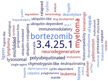 BRENDA - Information on EC 3 4 25 1 - proteasome