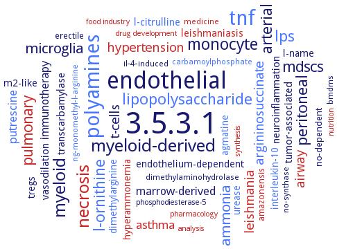 BRENDA - Information on EC 3 5 3 1 - arginase and Organism(s