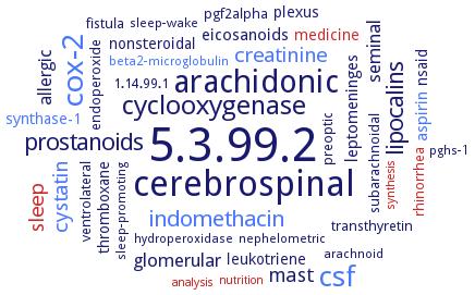 BRENDA - Information on EC 5 3 99 2 - Prostaglandin-D